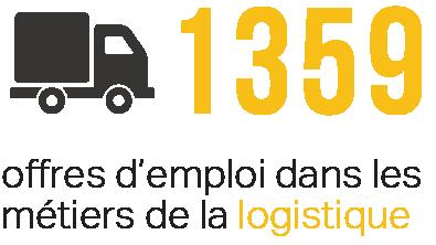 formation logistique ifapme